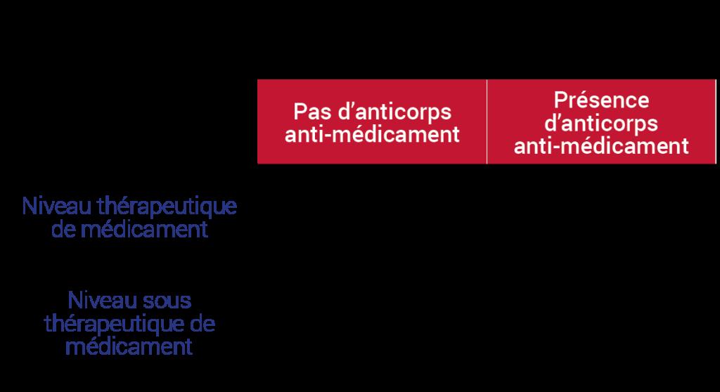 Exemple-algorithme-décisionnel